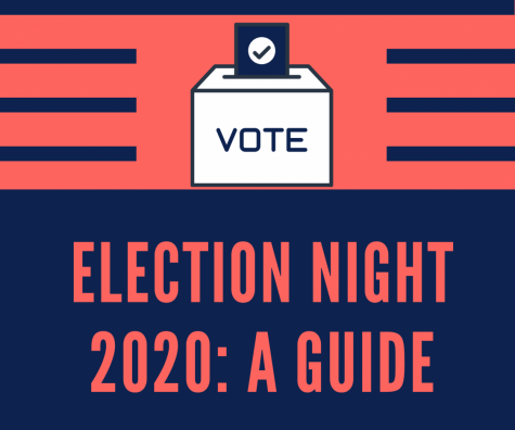 Election Night 2020: A Guide