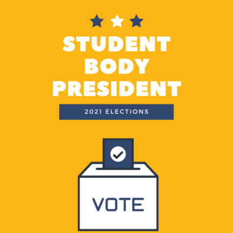 Meet Your 2021-2022 Student Body President Candidates